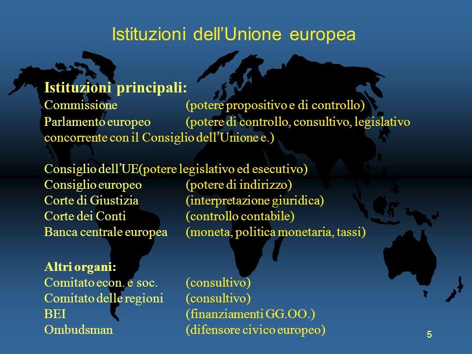 5 Istituzioni dellUnione europea Istituzioni principali: Commissione (potere propositivo e di controllo) Parlamento europeo (potere di controllo, cons