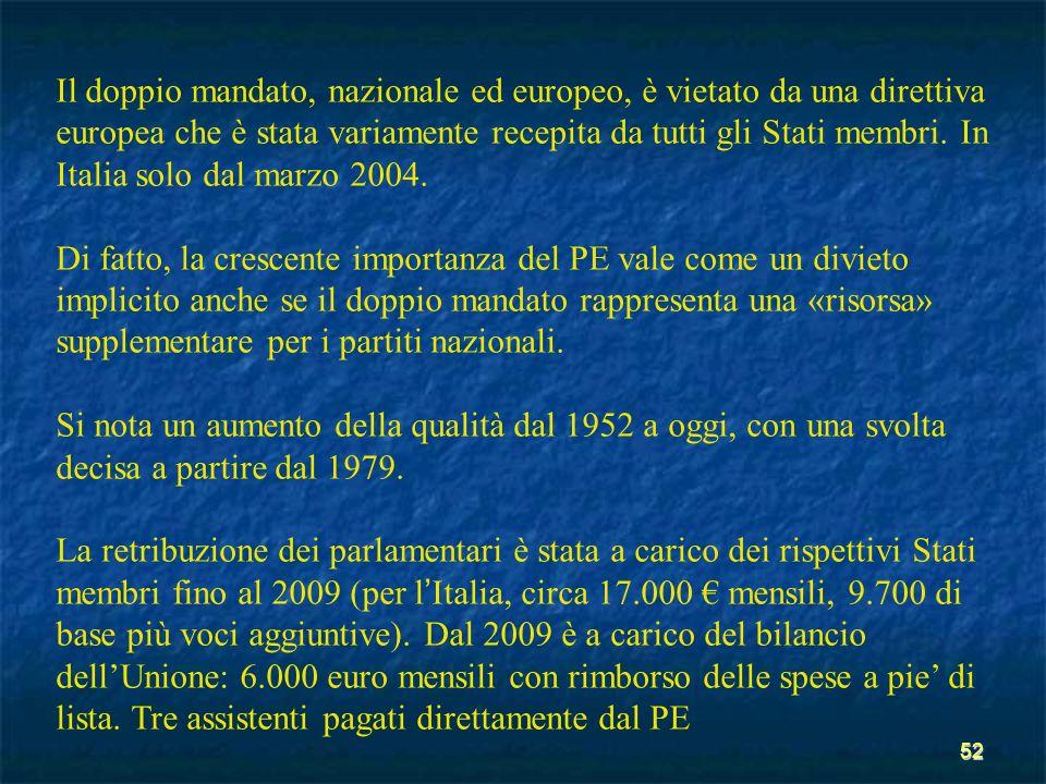 52 Il doppio mandato, nazionale ed europeo, è vietato da una direttiva europea che è stata variamente recepita da tutti gli Stati membri. In Italia so