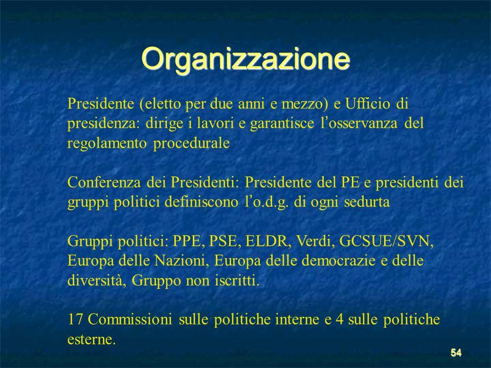 54 Organizzazione Presidente (eletto per due anni e mezzo) e Ufficio di presidenza: dirige i lavori e garantisce l osservanza del regolamento procedur