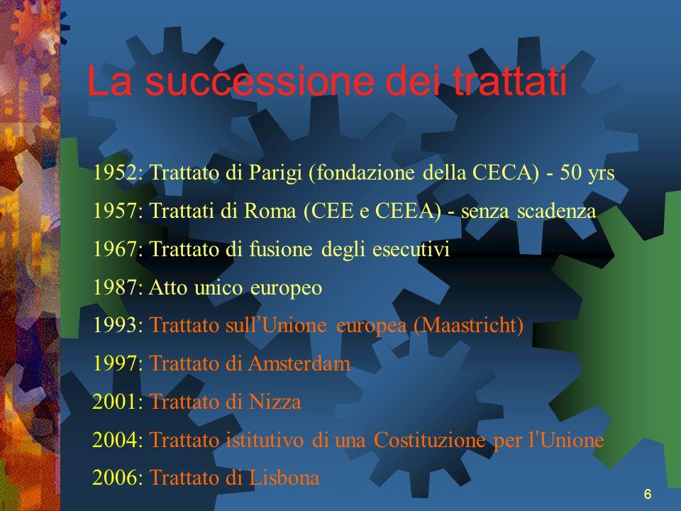 6 La successione dei trattati 1952: Trattato di Parigi (fondazione della CECA) - 50 yrs 1957: Trattati di Roma (CEE e CEEA) - senza scadenza 1967: Tra