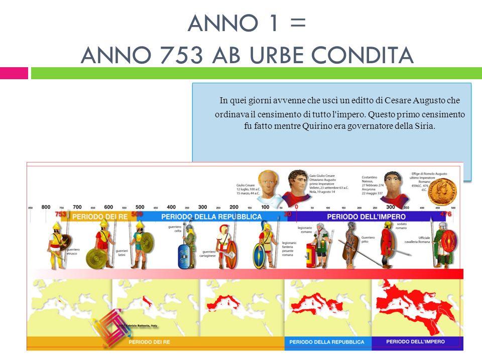 ANNO 1 = ANNO 753 AB URBE CONDITA In quei giorni avvenne che uscì un editto di Cesare Augusto che ordinava il censimento di tutto l'impero. Questo pri