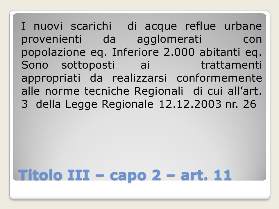 Titolo III – capo 2 – art. 11 I nuovi scarichi di acque reflue urbane provenienti da agglomerati con popolazione eq. Inferiore 2.000 abitanti eq. Sono
