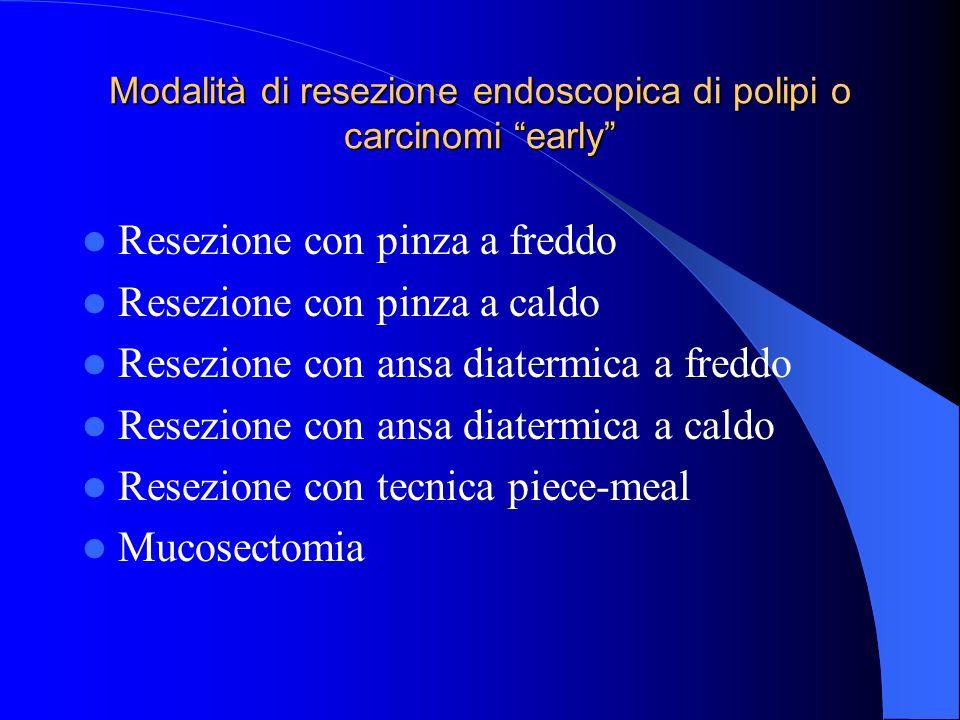 Principi di trattamento del polipo adenomatoso Per polipi adenomatosi di dimensioni < ai 3-4 cm la terapia di scelta è la polipectomia perendoscopica