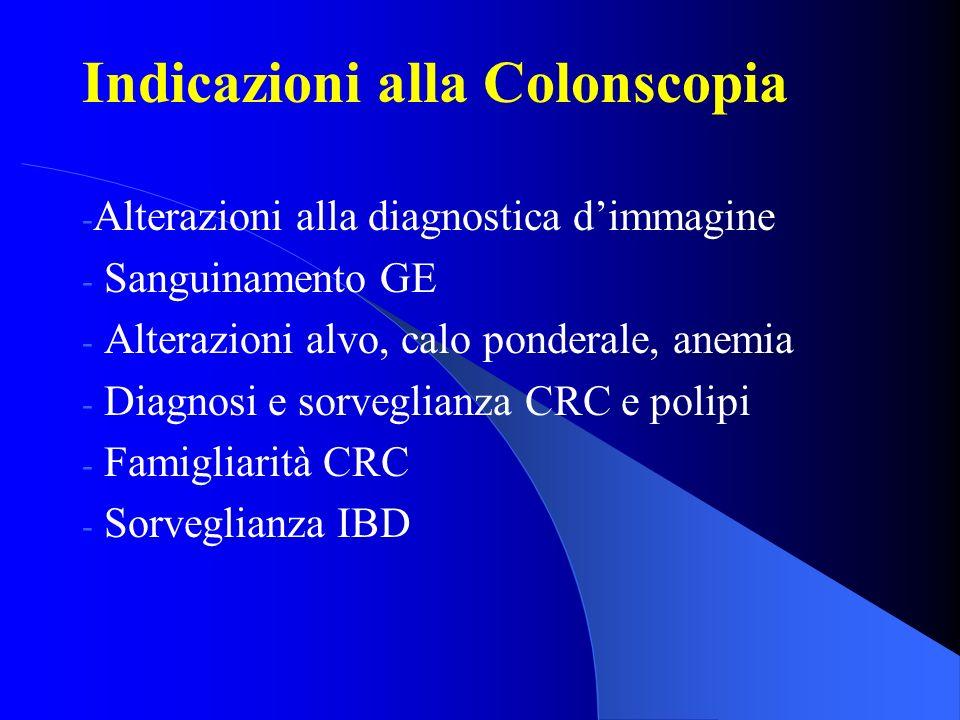 Indicazioni alla Colonscopia - Alterazioni alla diagnostica dimmagine - Sanguinamento GE - Alterazioni alvo, calo ponderale, anemia - Diagnosi e sorveglianza CRC e polipi - Famigliarità CRC - Sorveglianza IBD
