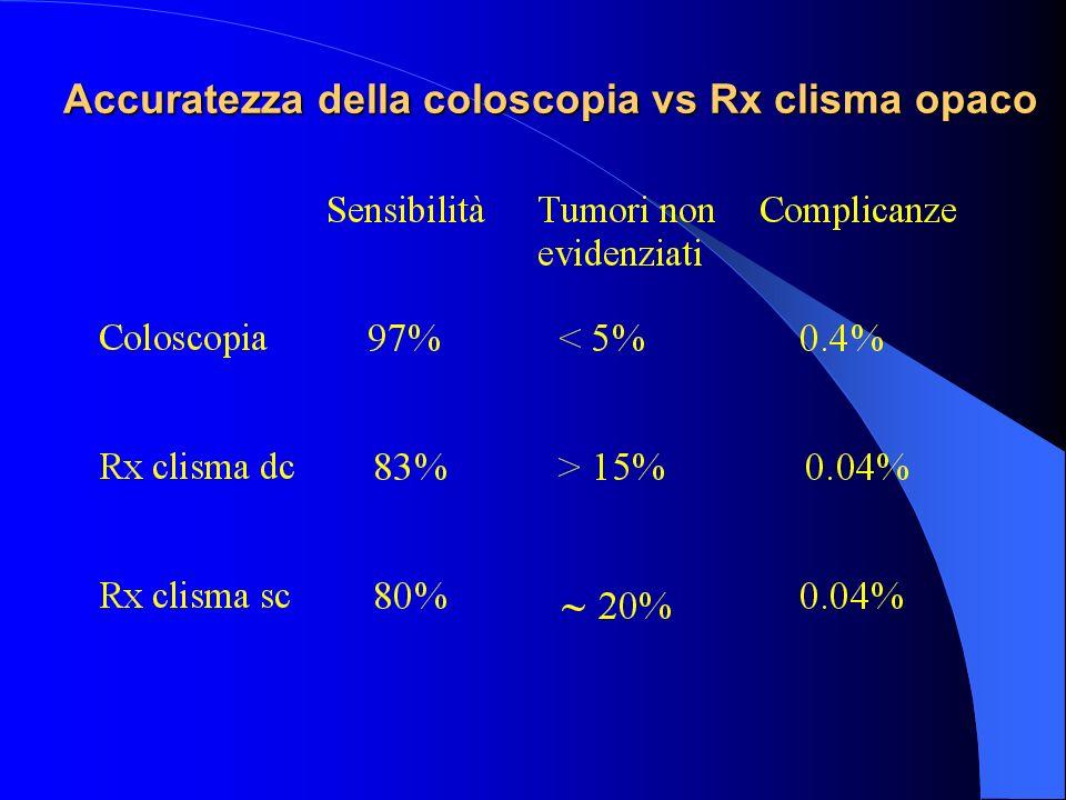 Colonscopia Operativa - Emostasi delle lesioni sanguinanti (malformazioni vascolari, emorragia post polipectomia, etc) - Rimozione di corpi estranei -