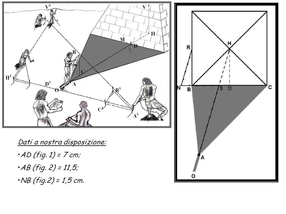 Dati a nostra disposizione: AD (fig. 1) = 7 cm; AB (fig. 2) = 11,5; NB (fig.2) = 1,5 cm.