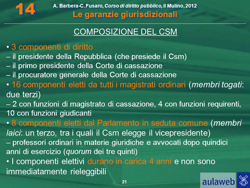 21 A. Barbera-C. Fusaro, Corso di diritto pubblico, Il Mulino, 2012 Le garanzie giurisdizionali 14 COMPOSIZIONE DEL CSM 3 componenti di diritto – il p