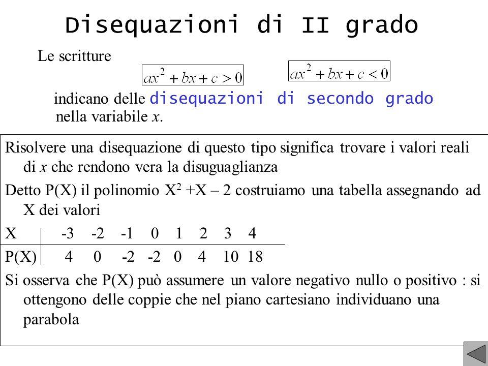 Risoluzione grafica di una disequazione di II grado Consideriamo la disequazione ax 2 + bx + c > 0 con a > 0 e tracciamo il grafico della parabola associata allequazione y = ax 2 + bx + c I punti della parabola, a seconda del valore del discriminante, si possono dividere in : punti con ordinate positive, punti con ordinate nulle e punti con ordinate negative.