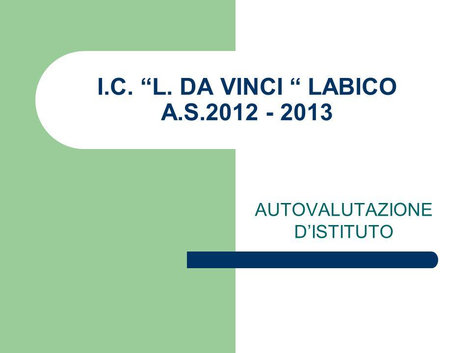 I.C. L. DA VINCI LABICO A.S.2012 - 2013 AUTOVALUTAZIONE DISTITUTO