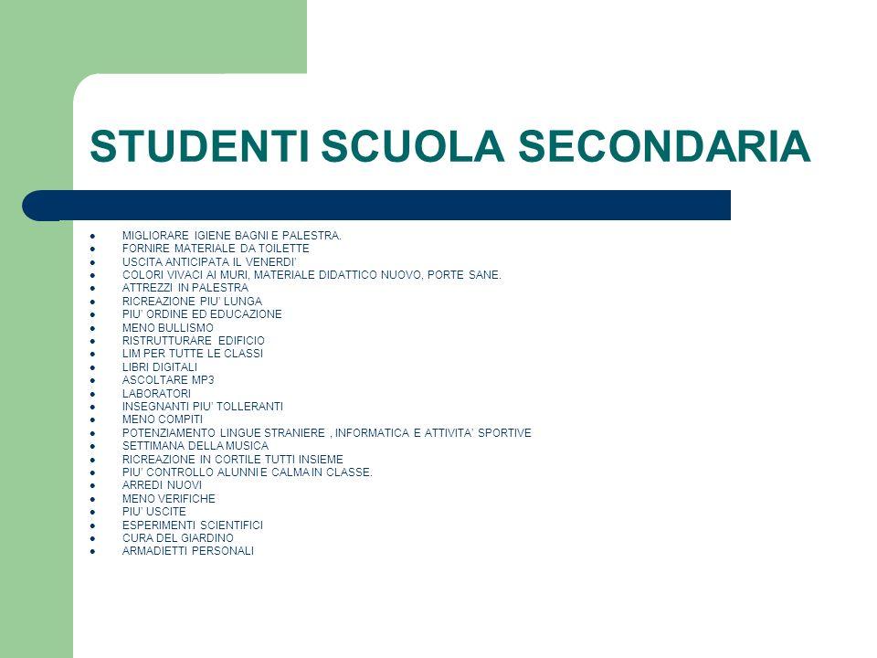 STUDENTI SCUOLA SECONDARIA MIGLIORARE IGIENE BAGNI E PALESTRA.