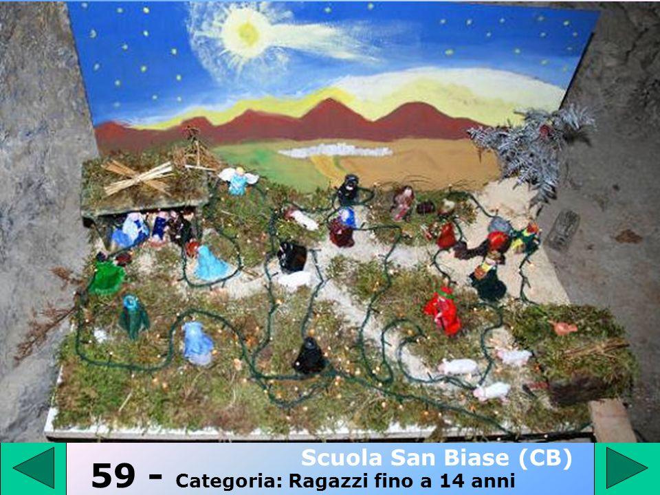 Scuola Cerro al Volturno 58 - Categoria: Ragazzi fino a 14 anni