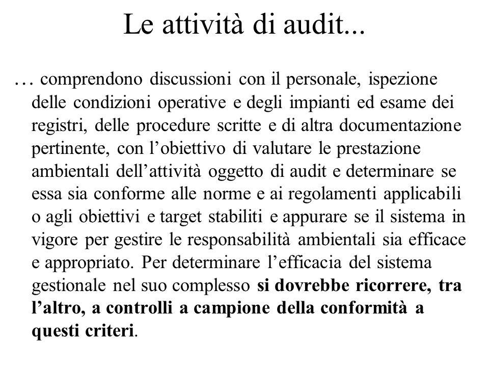 Le attività di audit... … comprendono discussioni con il personale, ispezione delle condizioni operative e degli impianti ed esame dei registri, delle