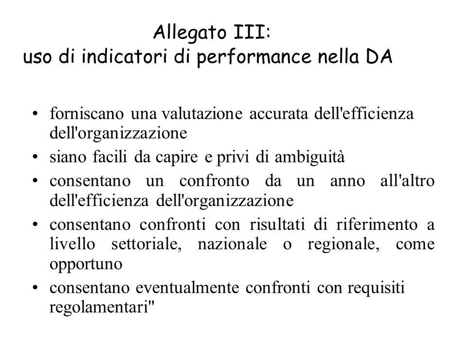 Allegato III: uso di indicatori di performance nella DA forniscano una valutazione accurata dell'efficienza dell'organizzazione siano facili da capire