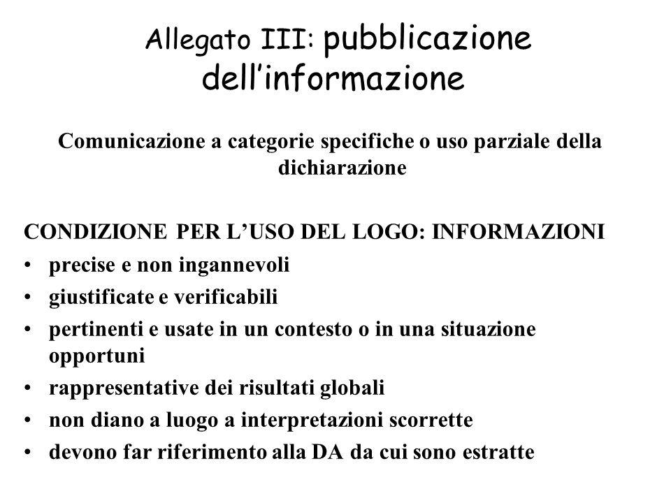 Allegato III: pubblicazione dellinformazione Comunicazione a categorie specifiche o uso parziale della dichiarazione CONDIZIONE PER LUSO DEL LOGO: INF