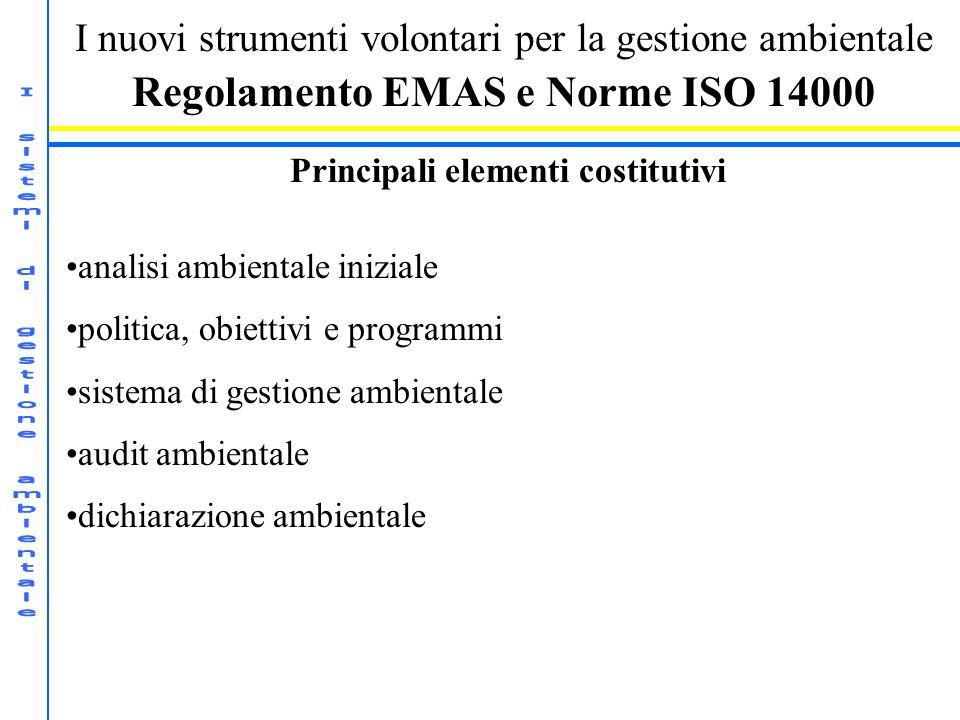 I nuovi strumenti volontari per la gestione ambientale Regolamento EMAS e Norme ISO 14000 Principali elementi costitutivi analisi ambientale iniziale