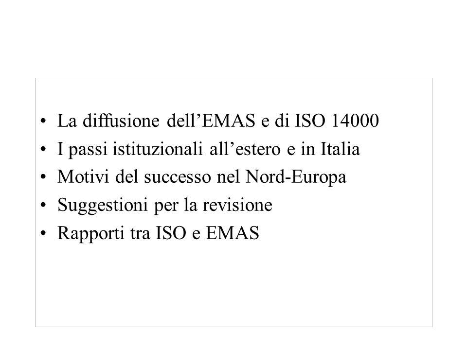 La diffusione dellEMAS e di ISO 14000 I passi istituzionali allestero e in Italia Motivi del successo nel Nord-Europa Suggestioni per la revisione Rap