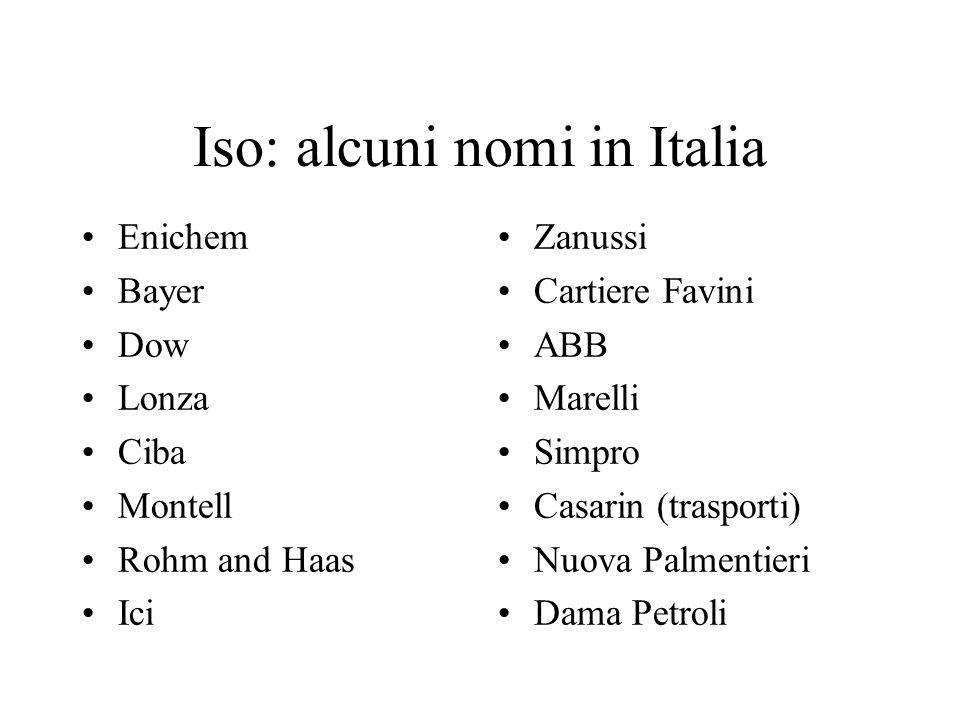 Iso: alcuni nomi in Italia Enichem Bayer Dow Lonza Ciba Montell Rohm and Haas Ici Zanussi Cartiere Favini ABB Marelli Simpro Casarin (trasporti) Nuova