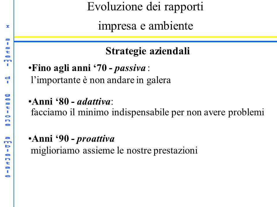 La diffusione dellEMAS e di ISO 14000 I passi istituzionali allestero e in Italia Motivi del successo nel Nord-Europa Suggestioni per la revisione Rapporti tra ISO e EMAS