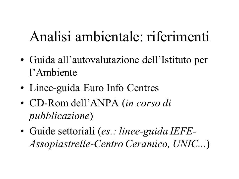 Analisi ambientale: riferimenti Guida allautovalutazione dellIstituto per lAmbiente Linee-guida Euro Info Centres CD-Rom dellANPA (in corso di pubblic