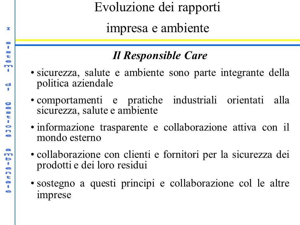 Evoluzione dei rapporti impresa e ambiente Il Responsible Care sicurezza, salute e ambiente sono parte integrante della politica aziendale comportamen