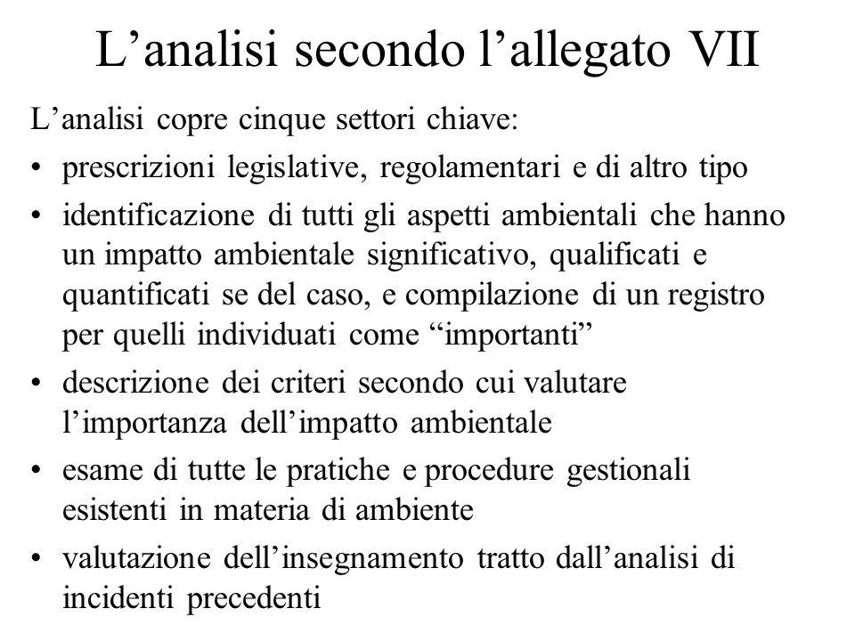 Lanalisi secondo lallegato VII Lanalisi copre cinque settori chiave: prescrizioni legislative, regolamentari e di altro tipo identificazione di tutti