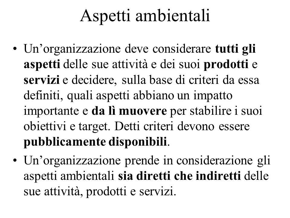 Aspetti ambientali Unorganizzazione deve considerare tutti gli aspetti delle sue attività e dei suoi prodotti e servizi e decidere, sulla base di crit