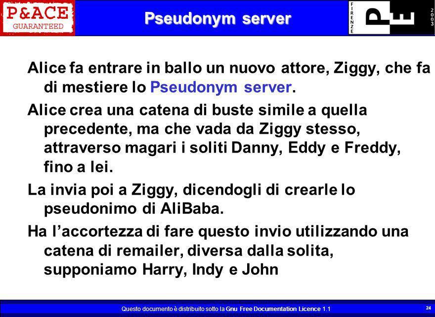 Questo documento è distribuito sotto la Gnu Free Documentation Licence 1.1 24 Pseudonym server Alice fa entrare in ballo un nuovo attore, Ziggy, che f