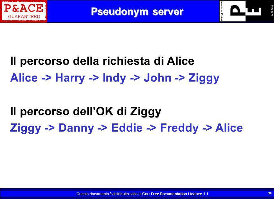 Questo documento è distribuito sotto la Gnu Free Documentation Licence 1.1 26 Pseudonym server Il percorso della richiesta di Alice Alice -> Harry ->