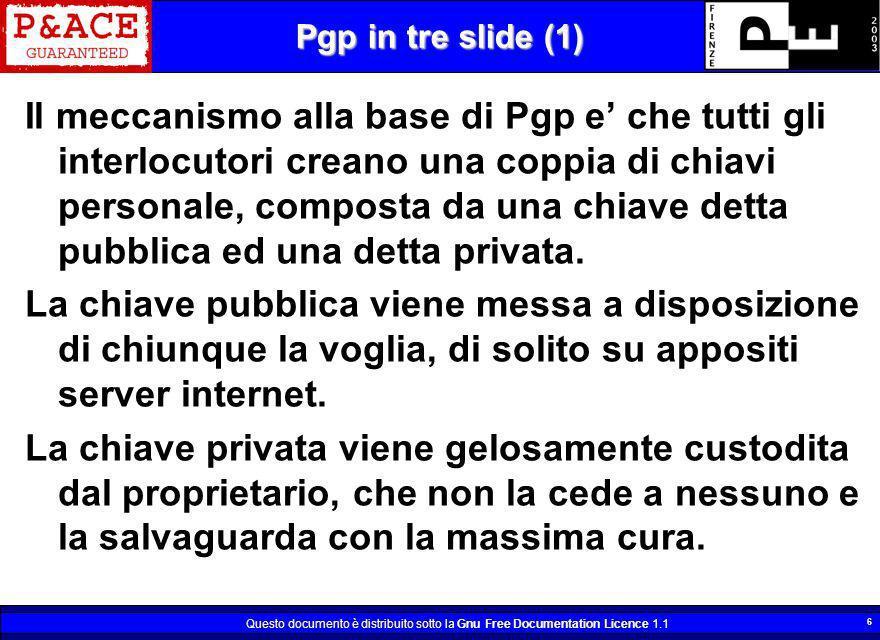 Questo documento è distribuito sotto la Gnu Free Documentation Licence 1.1 6 Pgp in tre slide (1) Il meccanismo alla base di Pgp e che tutti gli inter