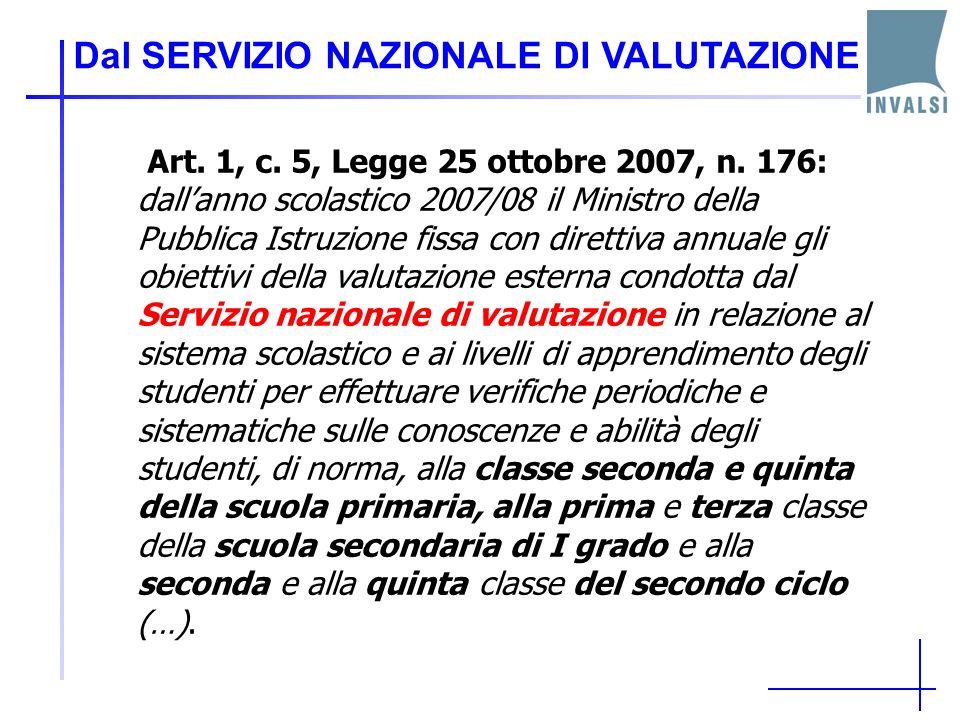 Dal SERVIZIO NAZIONALE DI VALUTAZIONE Art.1, c. 5, Legge 25 ottobre 2007, n.