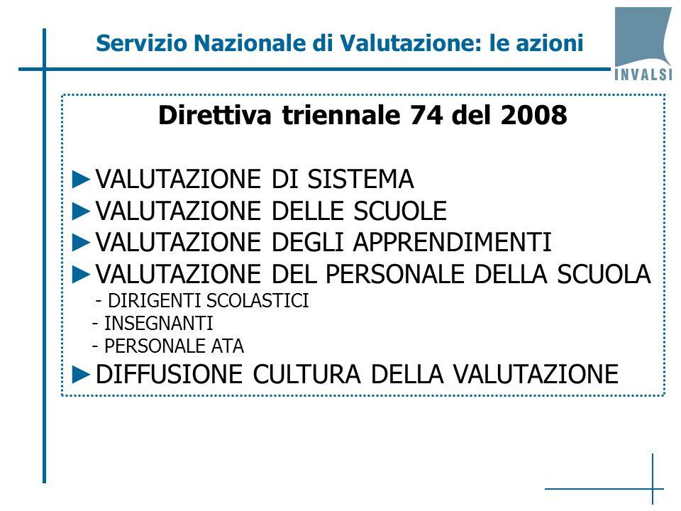 Servizio Nazionale di Valutazione: le azioni Direttiva triennale 74 del 2008 VALUTAZIONE DI SISTEMA VALUTAZIONE DELLE SCUOLE VALUTAZIONE DEGLI APPRENDIMENTI VALUTAZIONE DEL PERSONALE DELLA SCUOLA - DIRIGENTI SCOLASTICI - INSEGNANTI - PERSONALE ATA DIFFUSIONE CULTURA DELLA VALUTAZIONE
