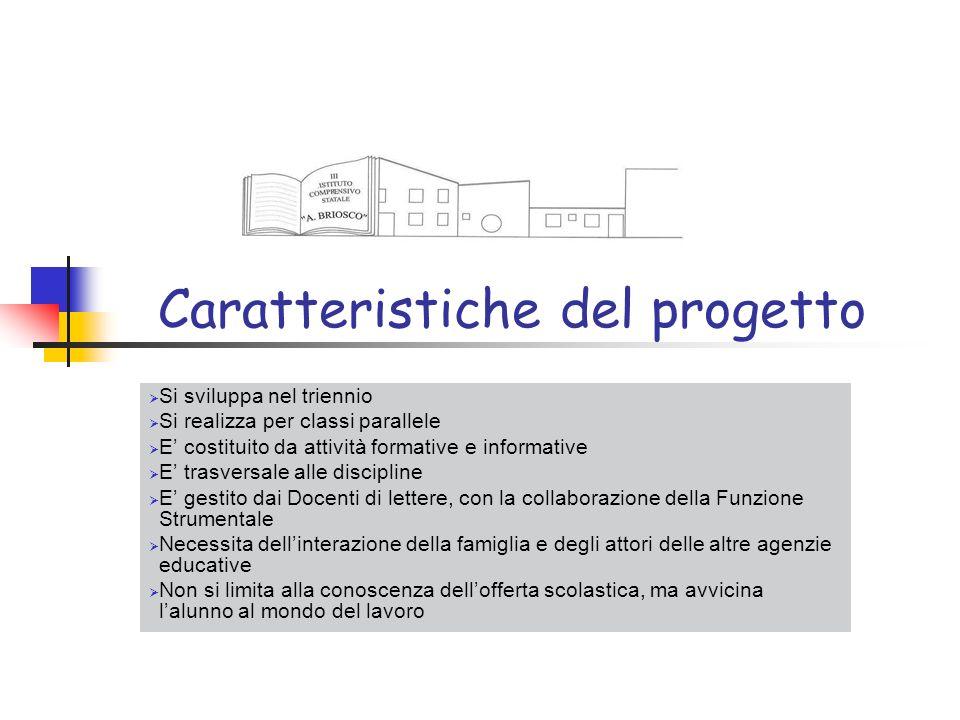 Caratteristiche del progetto Si sviluppa nel triennio Si realizza per classi parallele E costituito da attività formative e informative E trasversale