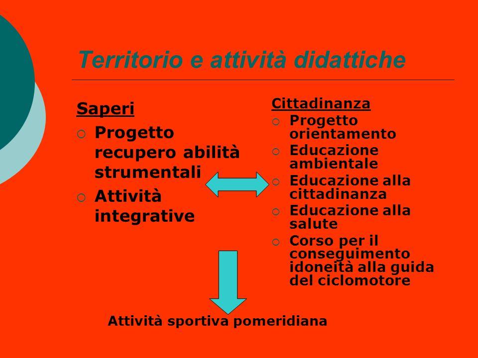 Territorio e attività didattiche Saperi Progetto recupero abilità strumentali Attività integrative Cittadinanza Progetto orientamento Educazione ambie