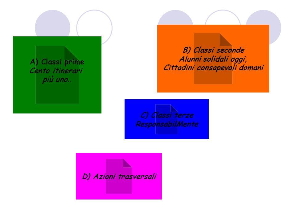A) Classi prime Cento itinerari più uno.. B) Classi seconde Alunni solidali oggi, Cittadini consapevoli domani C) Classi terze ResponsabilMente D) Azi
