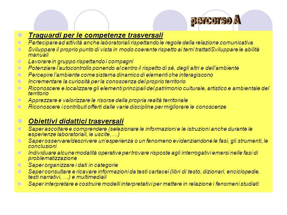 Traguardi per le competenze trasversali Partecipare ad attività anche laboratoriali rispettando le regole della relazione comunicativa Sviluppare il p