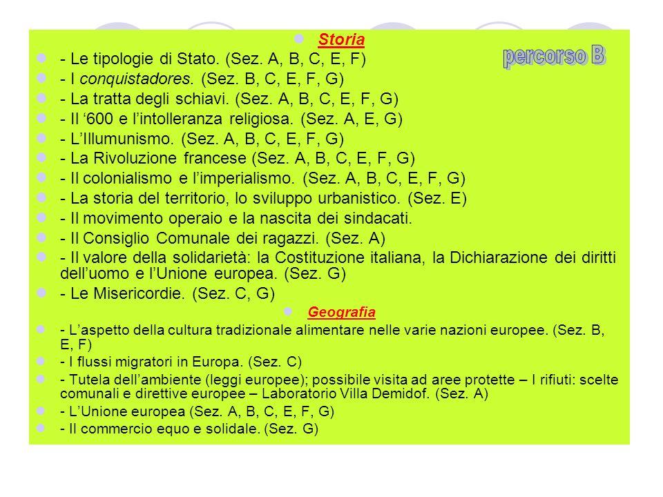 Storia - Le tipologie di Stato. (Sez. A, B, C, E, F) - I conquistadores. (Sez. B, C, E, F, G) - La tratta degli schiavi. (Sez. A, B, C, E, F, G) - Il