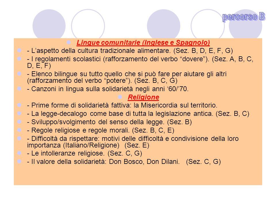 Lingue comunitarie (Inglese e Spagnolo) - Laspetto della cultura tradizionale alimentare. (Sez. B, D, E, F, G) - I regolamenti scolastici (rafforzamen