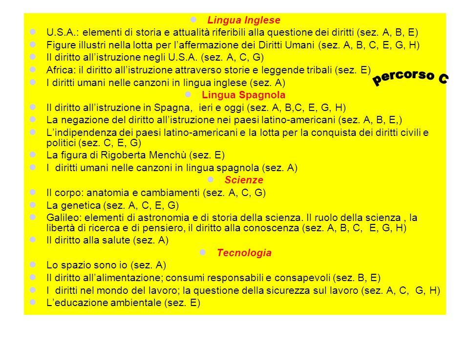 Lingua Inglese U.S.A.: elementi di storia e attualità riferibili alla questione dei diritti (sez. A, B, E) Figure illustri nella lotta per laffermazio