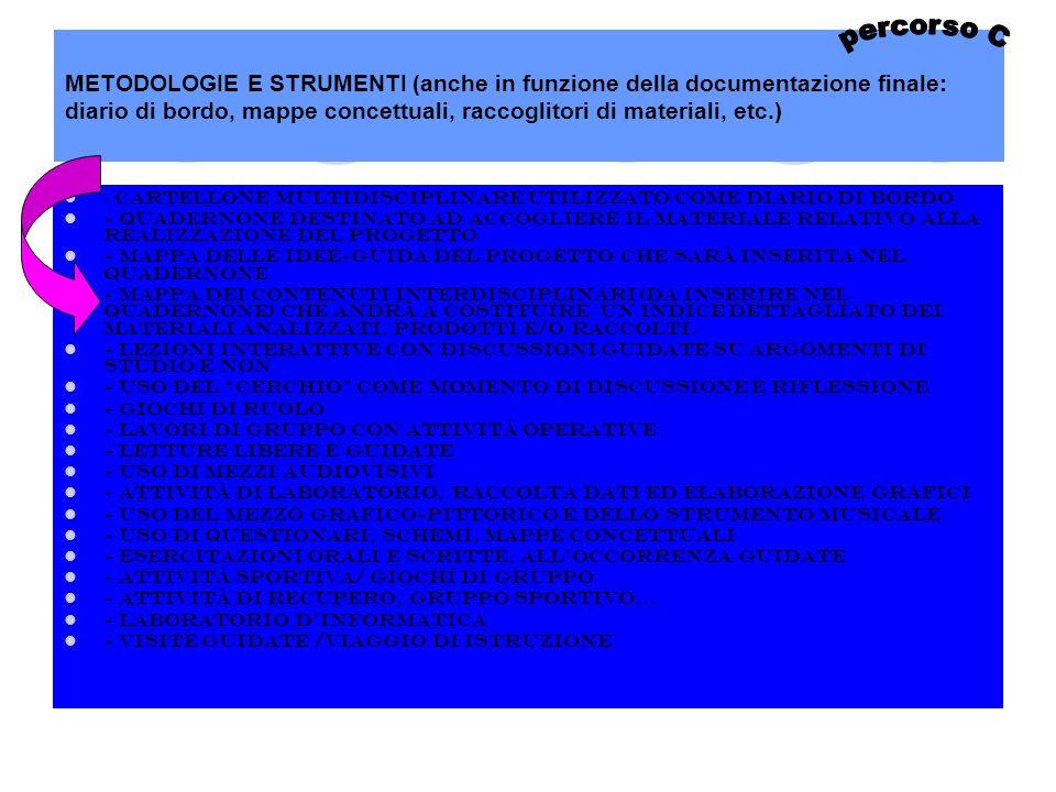 METODOLOGIE E STRUMENTI (anche in funzione della documentazione finale: diario di bordo, mappe concettuali, raccoglitori di materiali, etc.) - Cartell