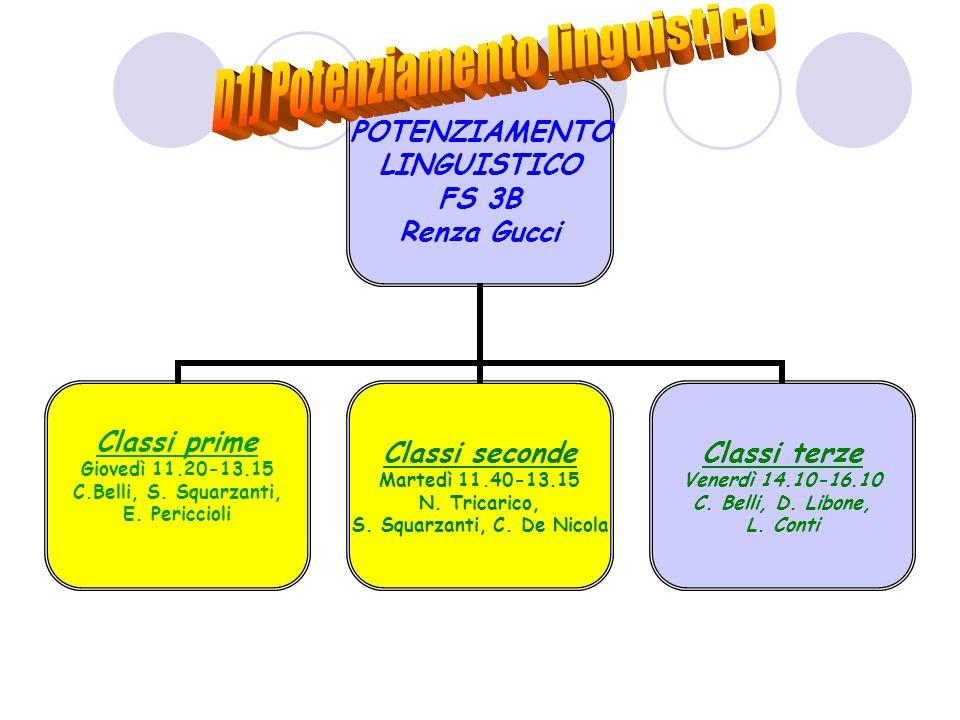 POTENZIAMENTO LINGUISTICO FS 3B Renza Gucci Classi prime Giovedì 11.20-13.15 C.Belli, S. Squarzanti, E. Periccioli Classi seconde Martedì 11.40-13.15