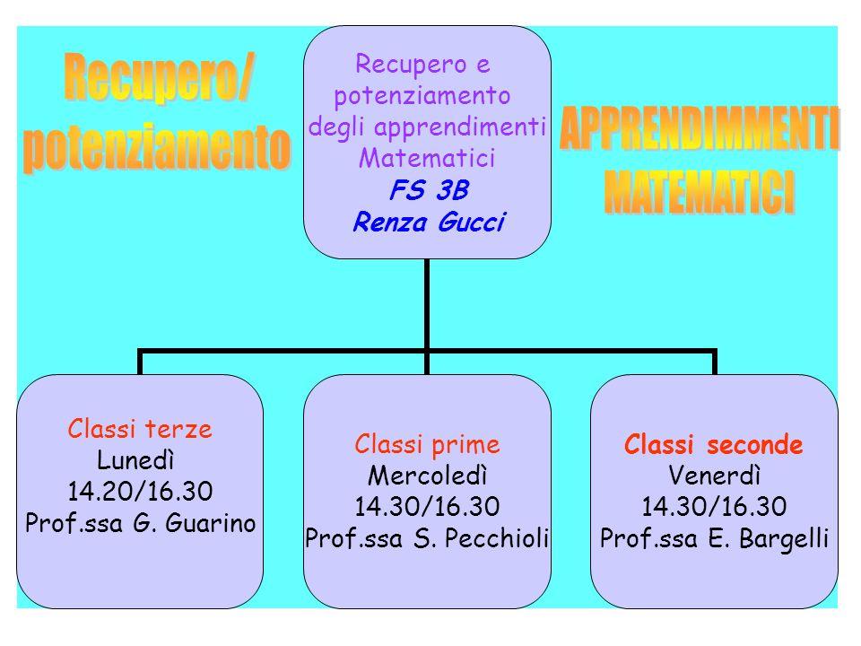 Recupero e potenziamento degli apprendimenti Matematici FS 3B Renza Gucci Classi terze Lunedì 14.20/16.30 Prof.ssa G. Guarino Classi prime Mercoledì 1