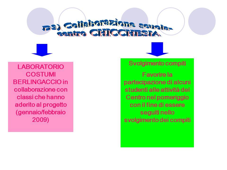 LABORATORIO COSTUMI BERLINGACCIO in collaborazione con classi che hanno aderito al progetto (gennaio/febbraio 2009) Svolgimento compiti Favorire la pa