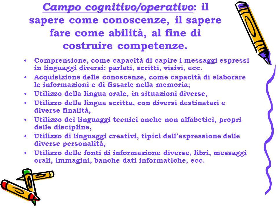 Campo cognitivo/operativo Campo cognitivo/operativo : il sapere come conoscenze, il sapere fare come abilità, al fine di costruire competenze. Compren