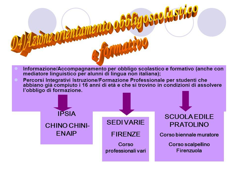Informazione/Accompagnamento per obbligo scolastico e formativo (anche con mediatore linguistico per alunni di lingua non italiana); Percorsi Integrat