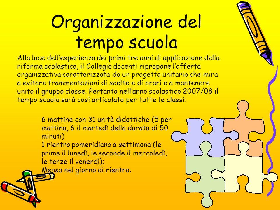 Organizzazione del tempo scuola Alla luce dellesperienza dei primi tre anni di applicazione della riforma scolastica, il Collegio docenti ripropone lo