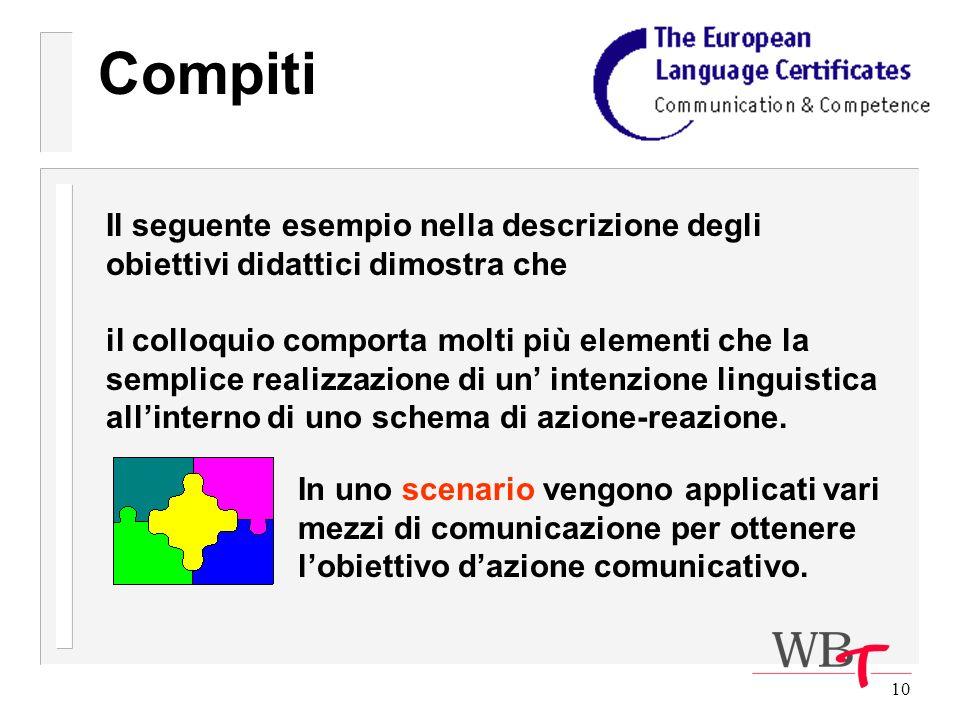 10 Compiti Il seguente esempio nella descrizione degli obiettivi didattici dimostra che il colloquio comporta molti più elementi che la semplice realizzazione di un intenzione linguistica allinterno di uno schema di azione-reazione.