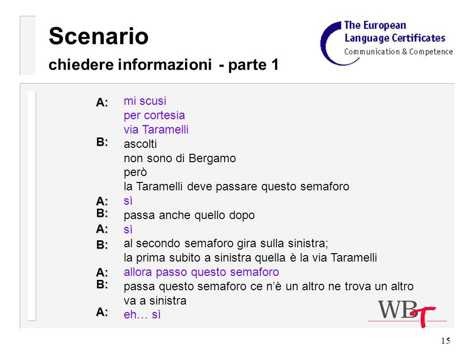 15 Scenario chiedere informazioni - parte 1 mi scusi per cortesia via Taramelli ascolti non sono di Bergamo però la Taramelli deve passare questo semaforo sì passa anche quello dopo sì al secondo semaforo gira sulla sinistra; la prima subito a sinistra quella è la via Taramelli allora passo questo semaforo passa questo semaforo ce nè un altro ne trova un altro va a sinistra eh… sìA: B: A: B: A: B: A: B: A: