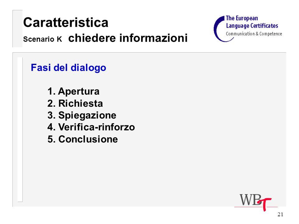 21 Caratteristica Scenario K chiedere informazioni Fasi del dialogo 1.