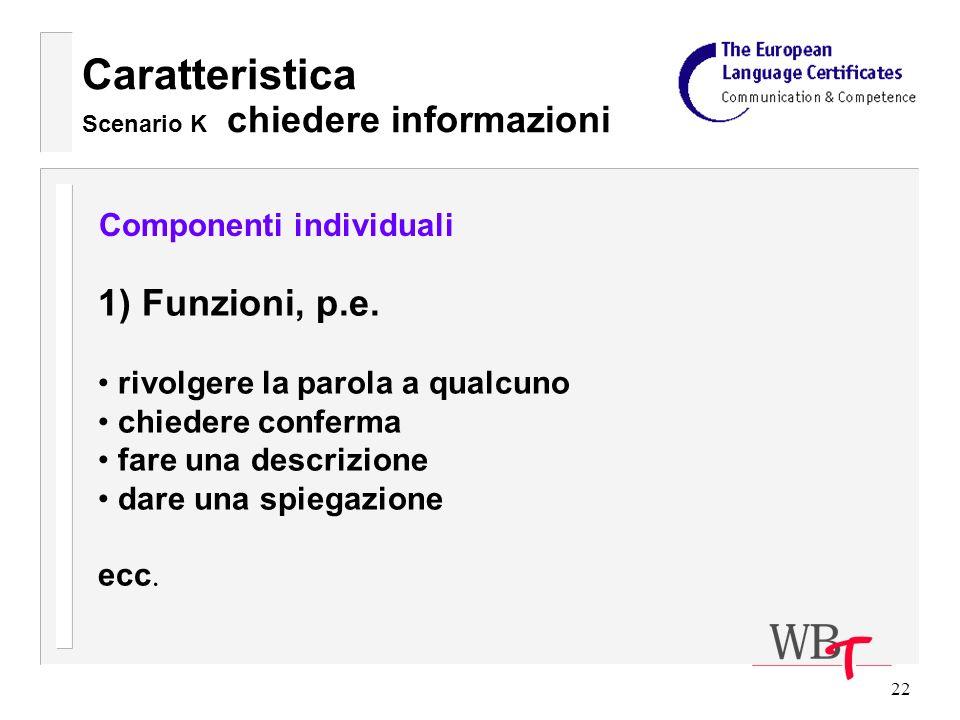 22 Caratteristica Scenario K chiedere informazioni Componenti individuali 1) Funzioni, p.e.