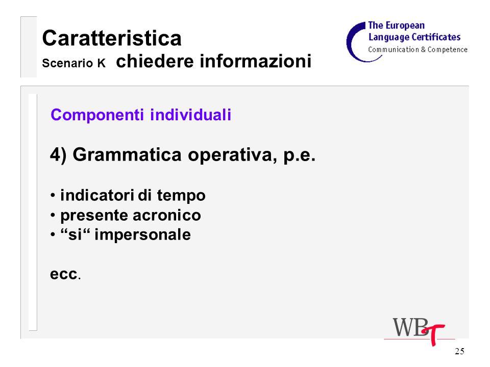 25 Caratteristica Scenario K chiedere informazioni Componenti individuali 4) Grammatica operativa, p.e.